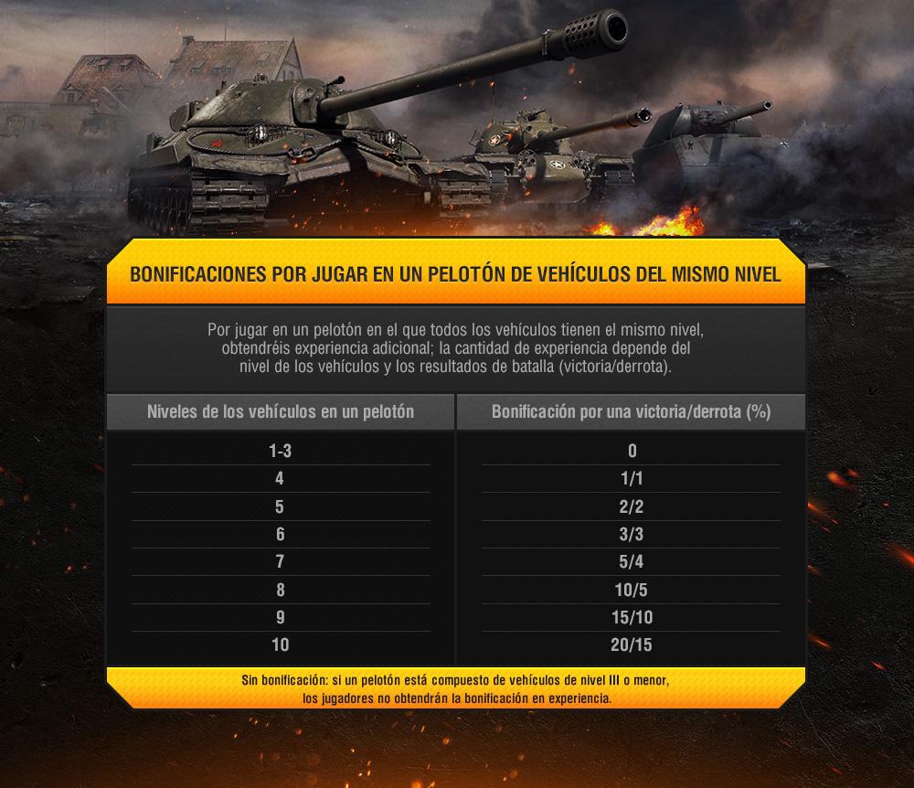 0.9.15 Bonificaciones por juagar en peloton Wot_infographic_9.15platoons_phil_01_es