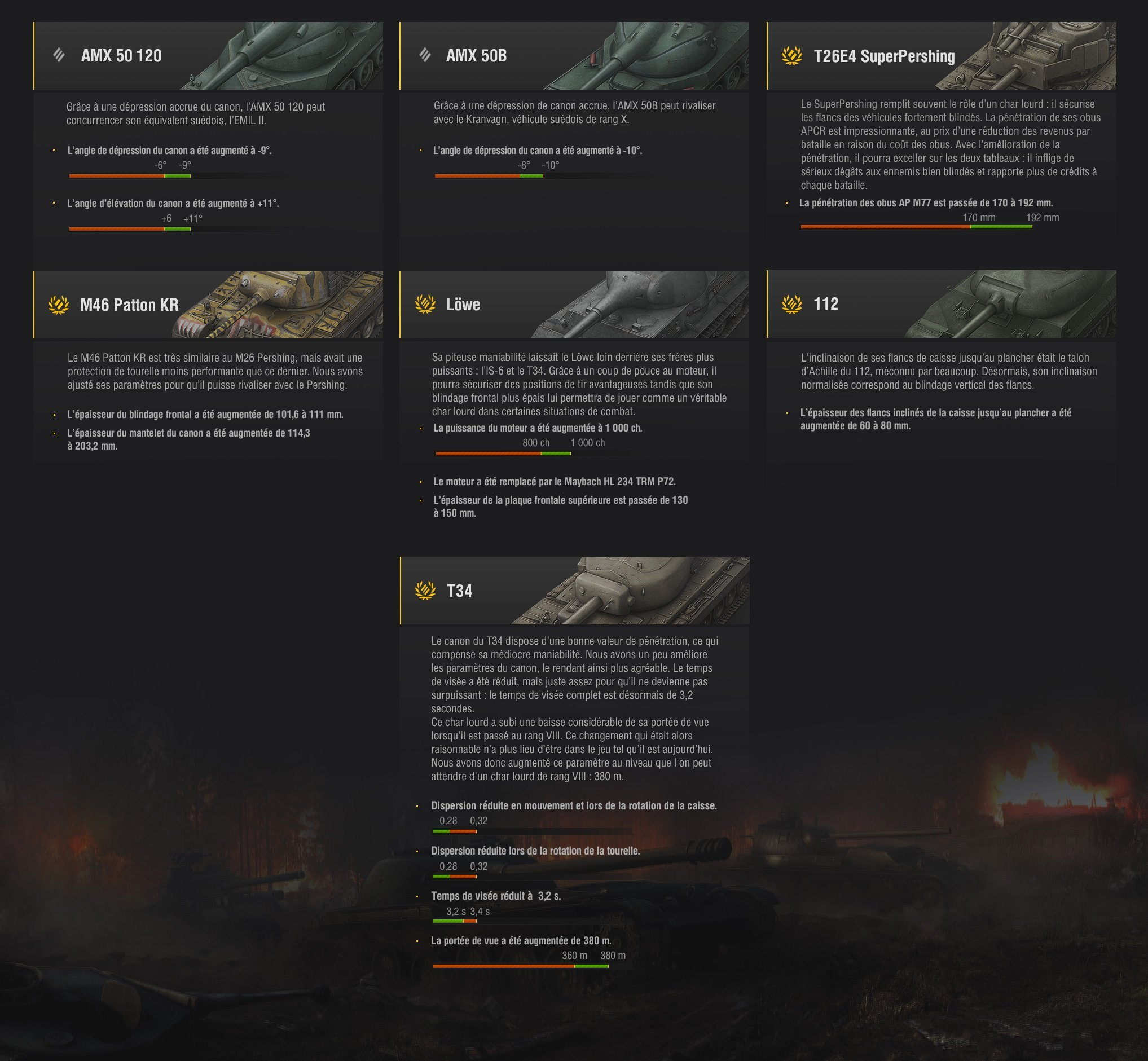 World of Tanks  - Page 38 Infographics_tankup_fr