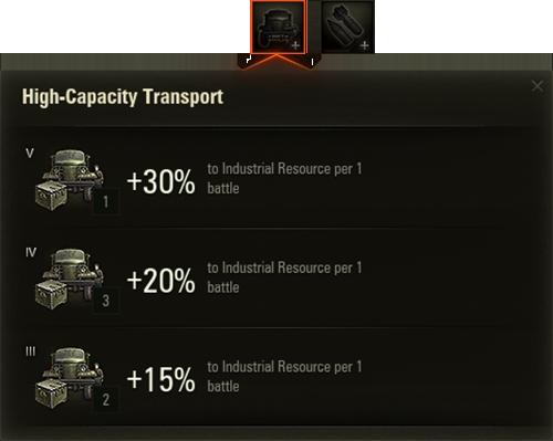 Bonus kodu nasıl etkinleştirilir World of Tanks: açıklama ve kullanım talimatları